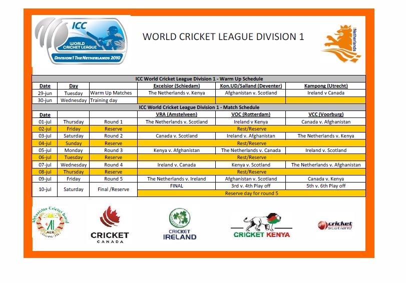 ICC WCL1
